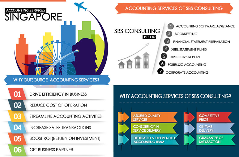 Accounting Services in Singapore infographics