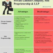 Advantages & Disadvantages of Private Limited Company, Sole Proprietorship & LLP