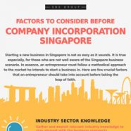 Factors to Consider Before Company Incorporation Singapore