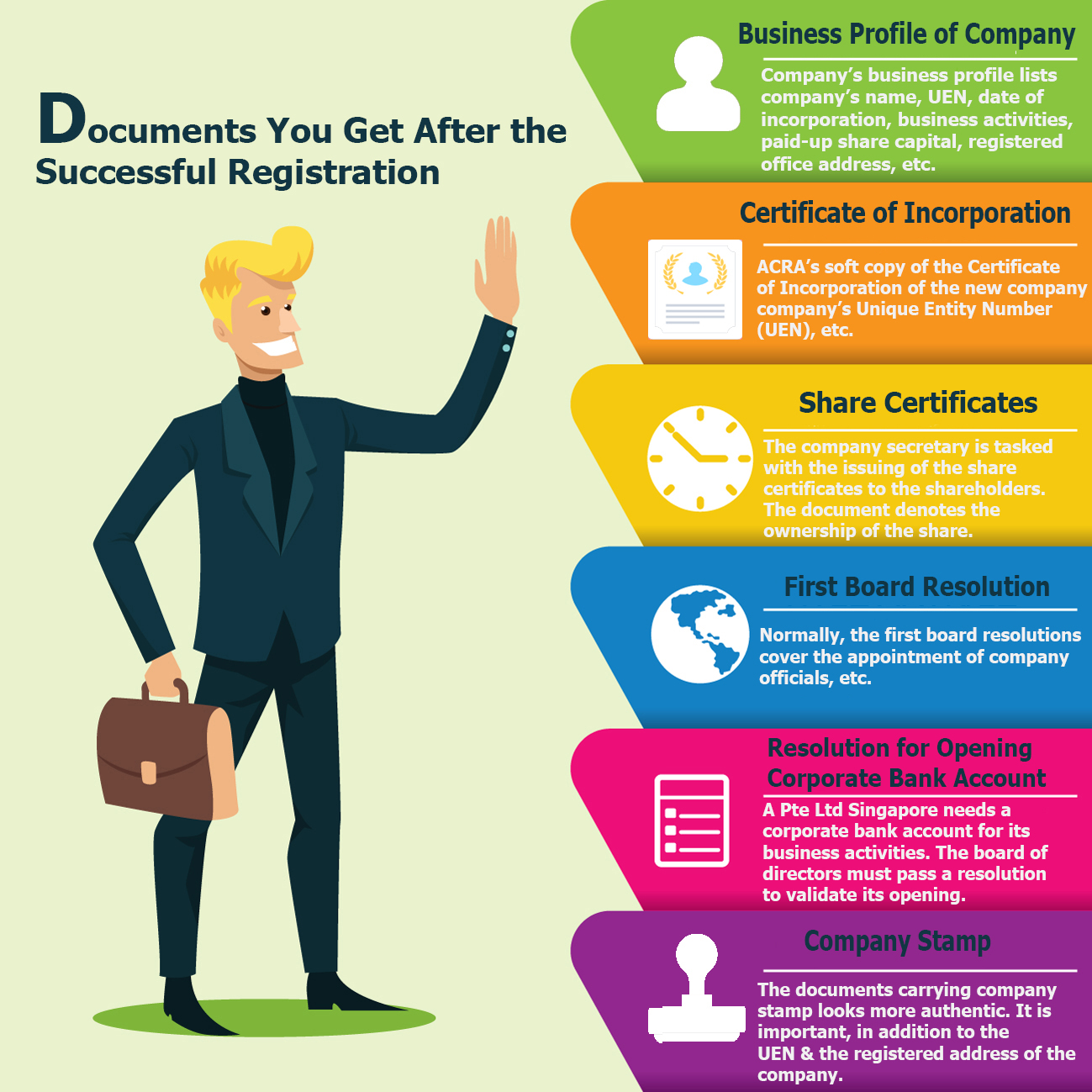 Documents-you-get-after-the-successful-registration