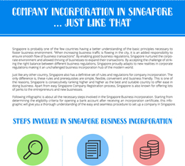 Company Incorporation in Singapore