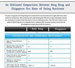 Company Incorporation Singapore Vs Hong Kong Sbsgroup