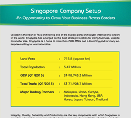 Singapore Company Setup- An Opportunity to Grow Your Business Across Borders
